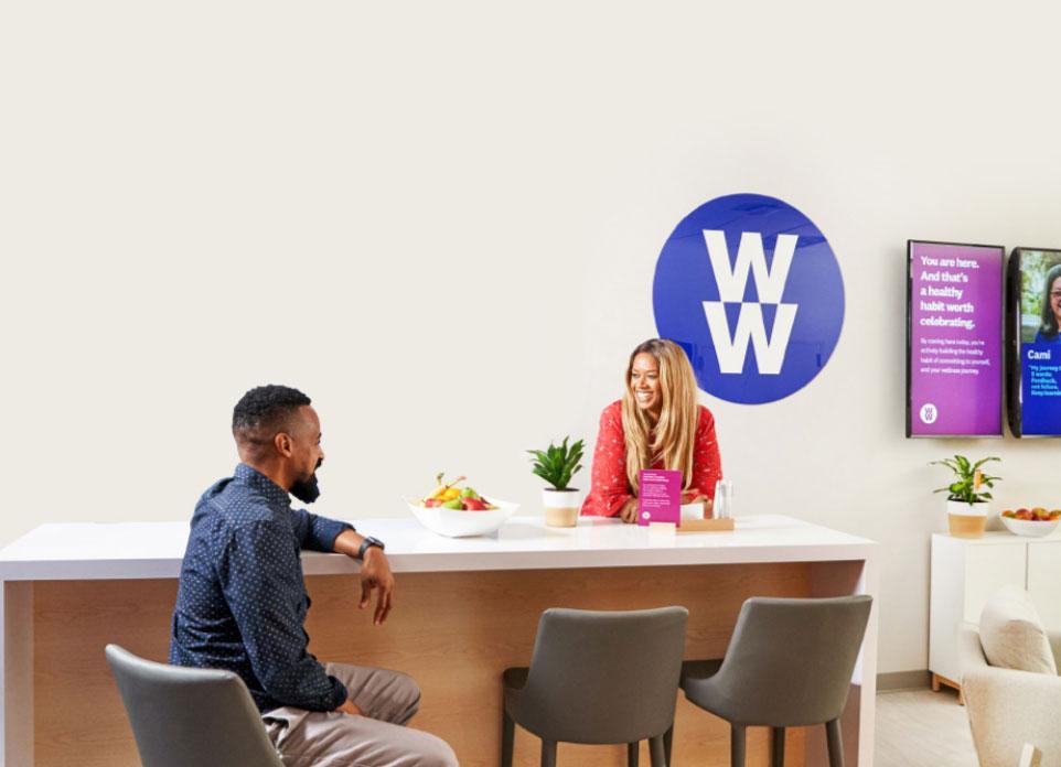 WEIGHT WATCHERS Case Study