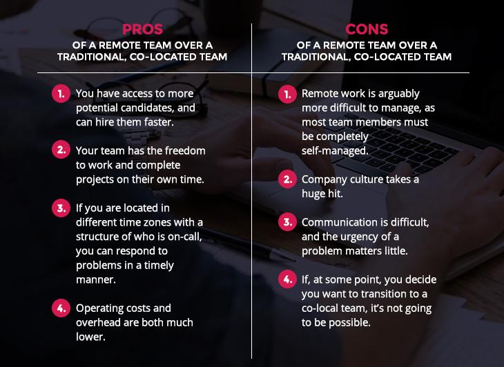 inhouse vs remote vs dedicated team model remote pros and cons