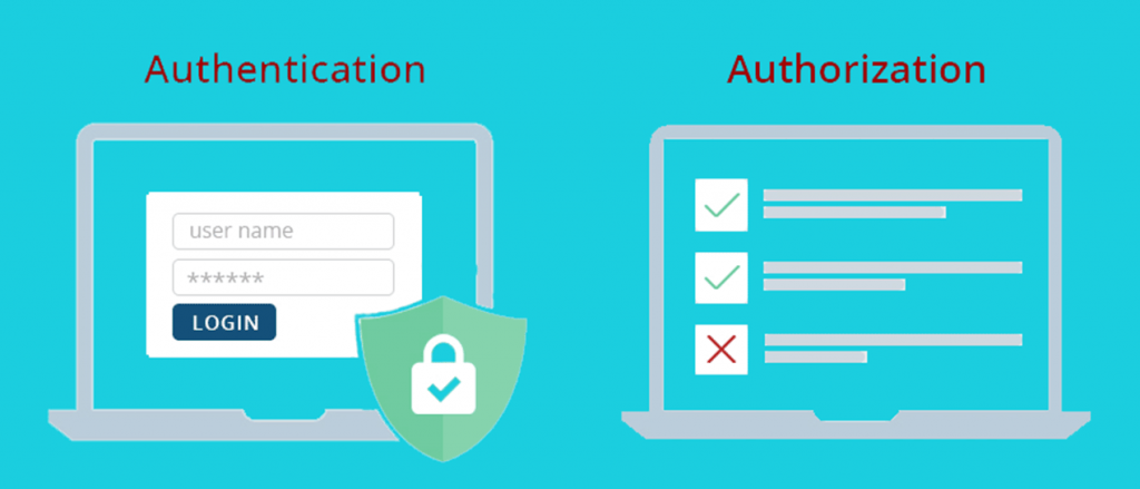 Confusing Authentication with Authorization