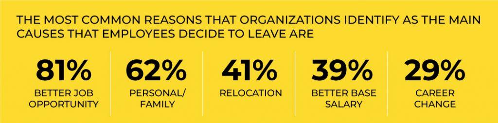 employee retention issue