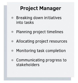 web development outsourcing dedicated project manager