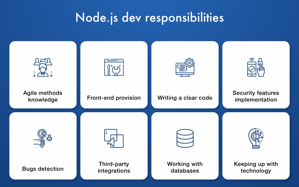 Node.js Developers Responsibilities