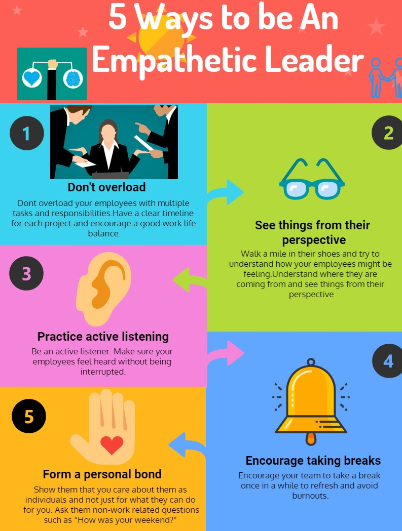 5 Ways to be An Empathetic Leader Infographic