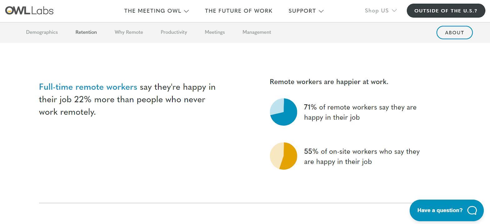 Happier healthier employees - remote working