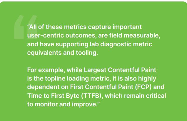 Google Core Vitals metrics